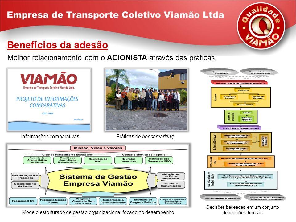 Benefícios da adesão Melhor relacionamento com o ACIONISTA através das práticas: Informações comparativas.