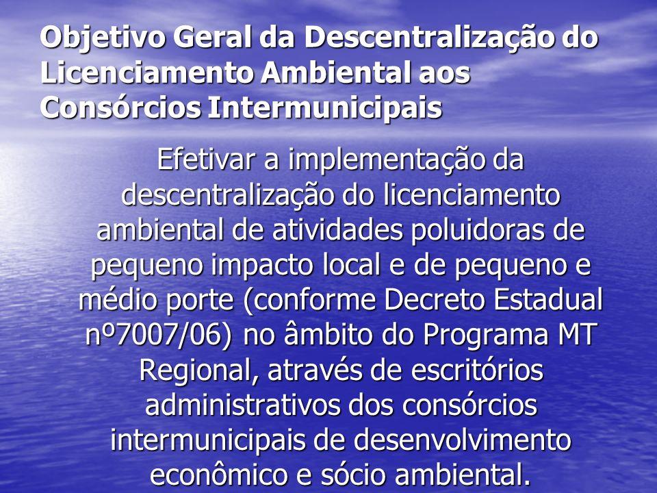 Objetivo Geral da Descentralização do Licenciamento Ambiental aos Consórcios Intermunicipais
