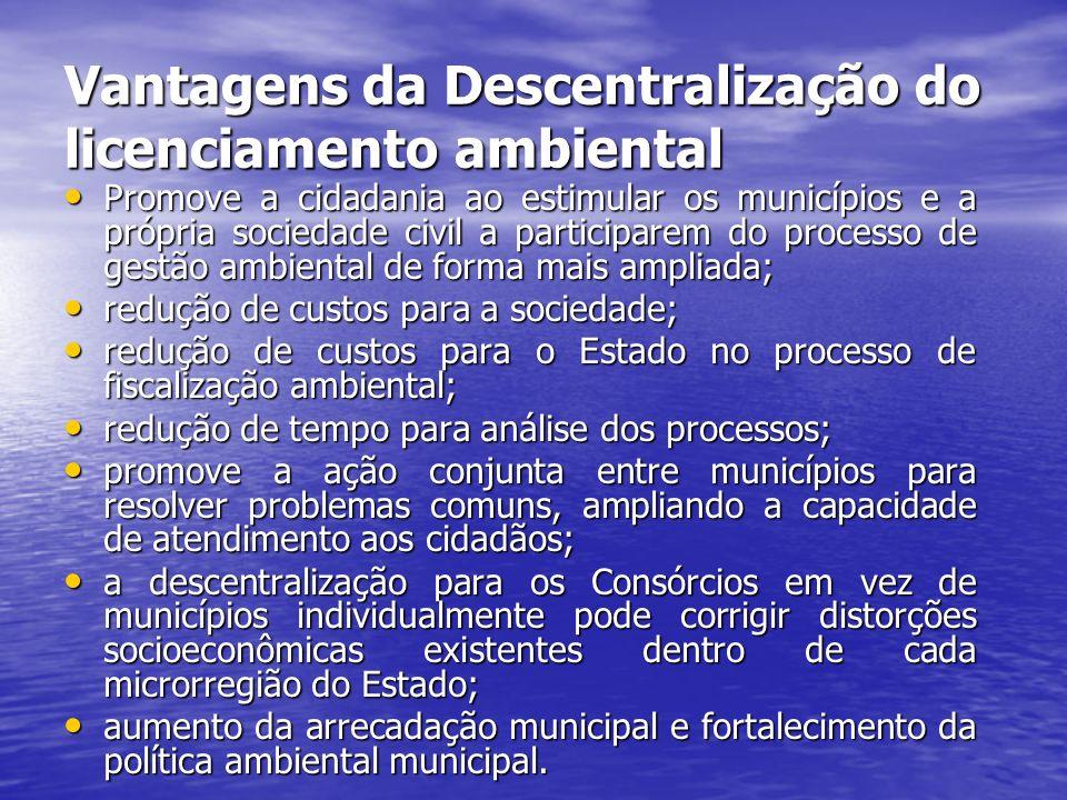 Vantagens da Descentralização do licenciamento ambiental