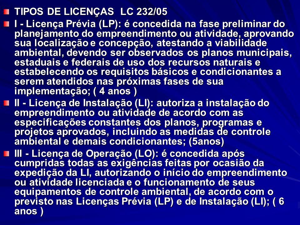 TIPOS DE LICENÇAS LC 232/05