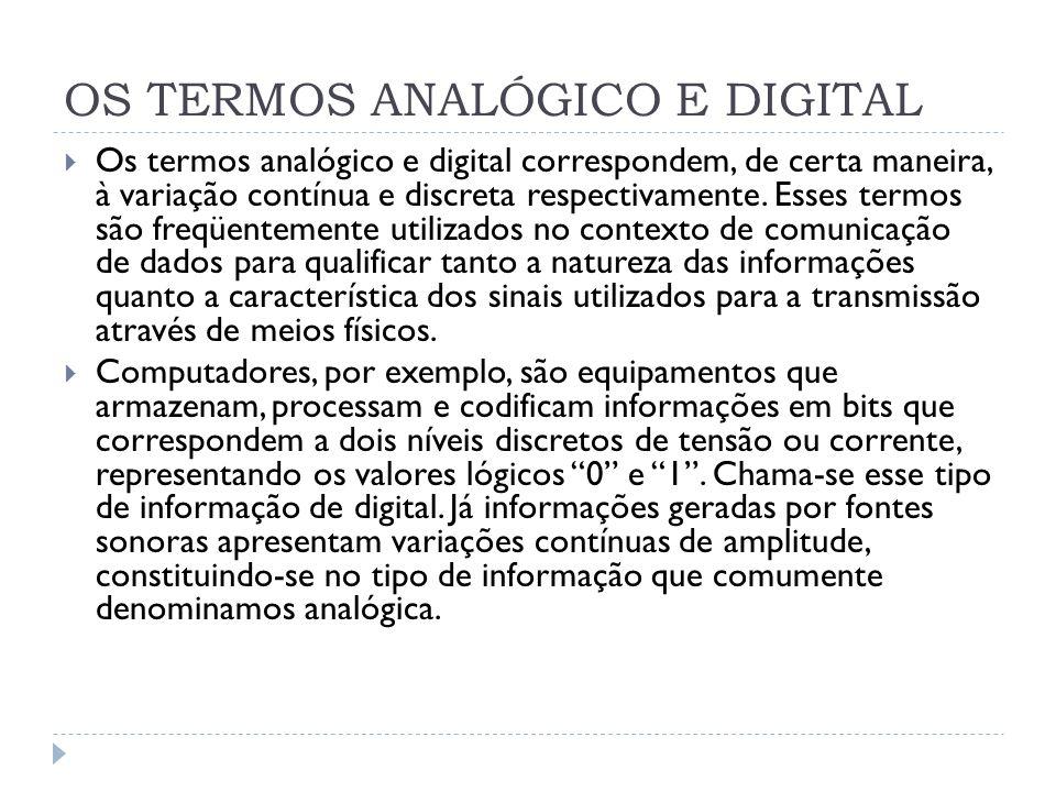 OS TERMOS ANALÓGICO E DIGITAL