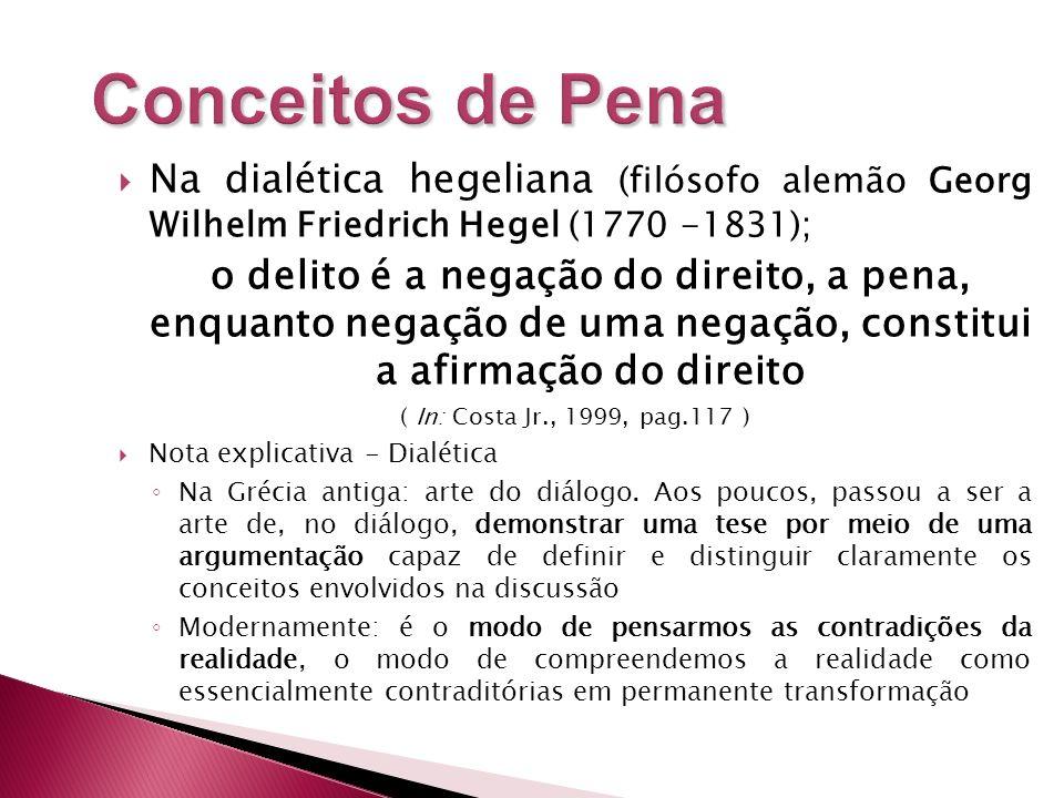 Conceitos de Pena Na dialética hegeliana (filósofo alemão Georg Wilhelm Friedrich Hegel (1770 -1831);