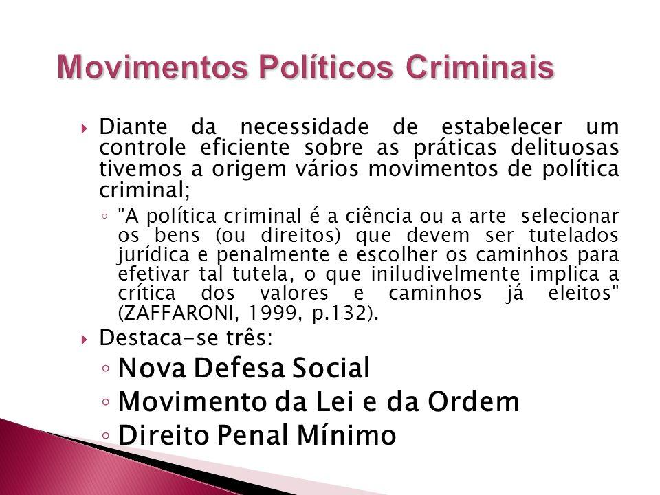 Movimentos Políticos Criminais