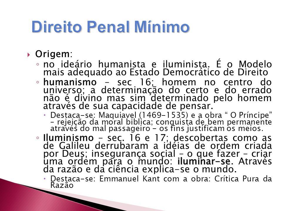 Direito Penal Mínimo Origem: