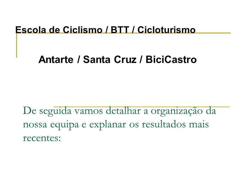 Escola de Ciclismo / BTT / Cicloturismo