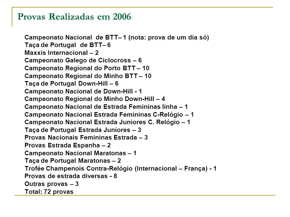 Provas Realizadas em 2006 Campeonato Nacional de BTT– 1 (nota: prova de um dia só) Taça de Portugal de BTT– 6.