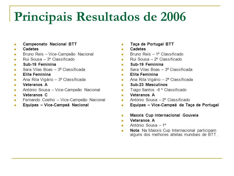 Principais Resultados de 2006
