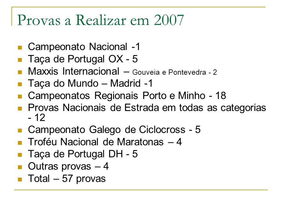 Provas a Realizar em 2007 Campeonato Nacional -1