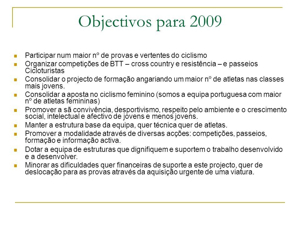 Objectivos para 2009 Participar num maior nº de provas e vertentes do ciclismo.