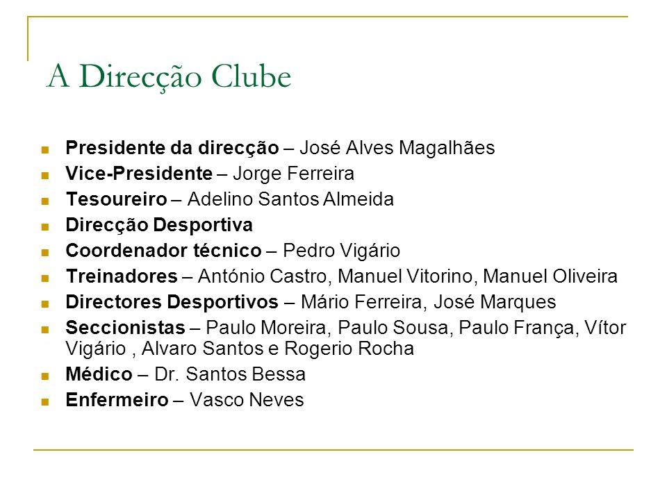A Direcção Clube Presidente da direcção – José Alves Magalhães