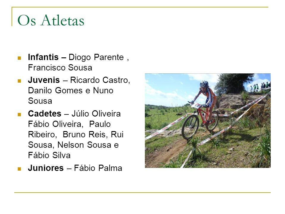 Os Atletas Infantis – Diogo Parente , Francisco Sousa