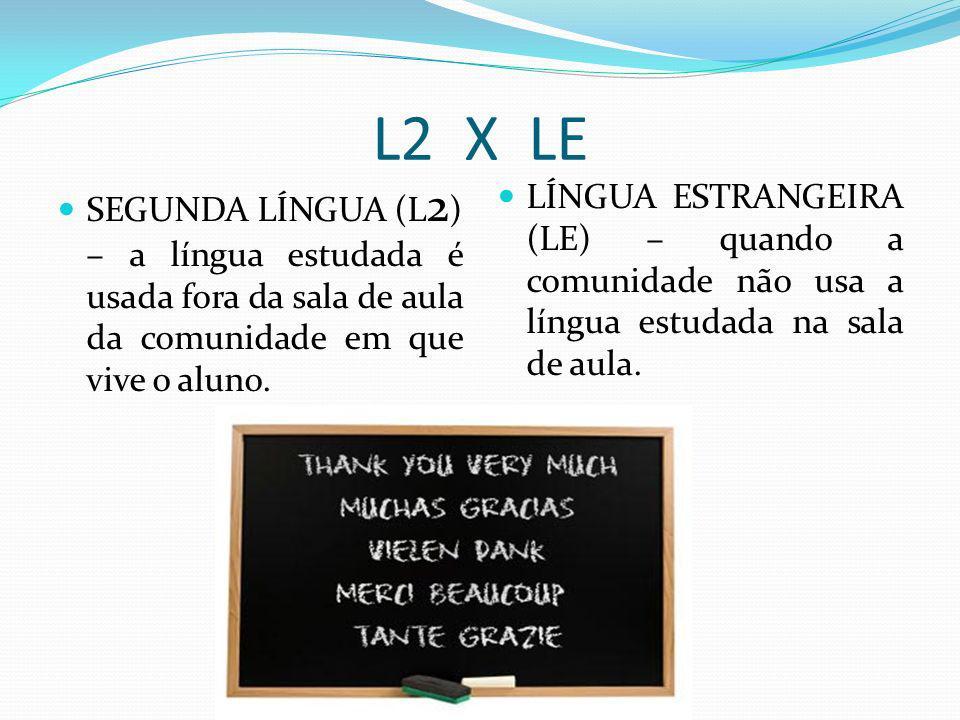 L2 X LE SEGUNDA LÍNGUA (L2) – a língua estudada é usada fora da sala de aula da comunidade em que vive o aluno.