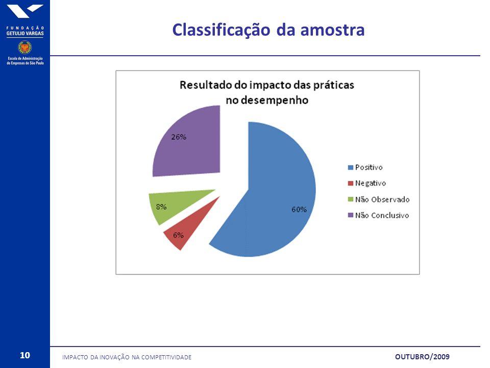 Classificação da amostra
