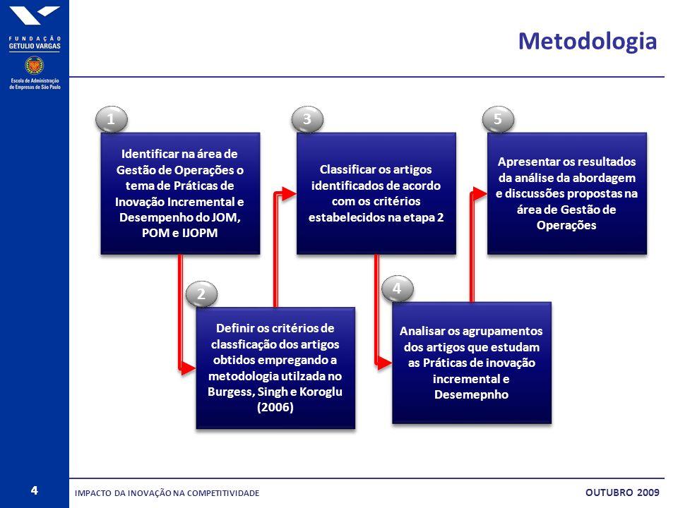 Metodologia Identificar na área de Gestão de Operações o tema de Práticas de Inovação Incremental e Desempenho do JOM, POM e IJOPM.