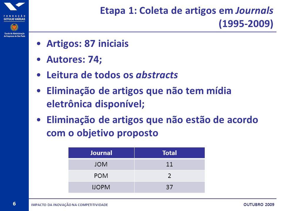 Etapa 1: Coleta de artigos em Journals (1995-2009)