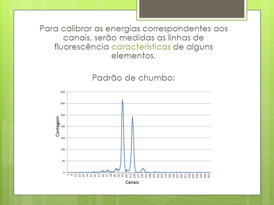 Para calibrar as energias correspondentes aos canais, serão medidas as linhas de fluorescência características de alguns elementos.