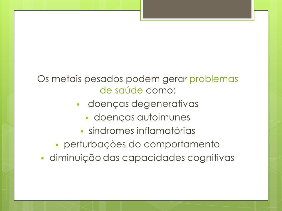 Os metais pesados podem gerar problemas de saúde como: