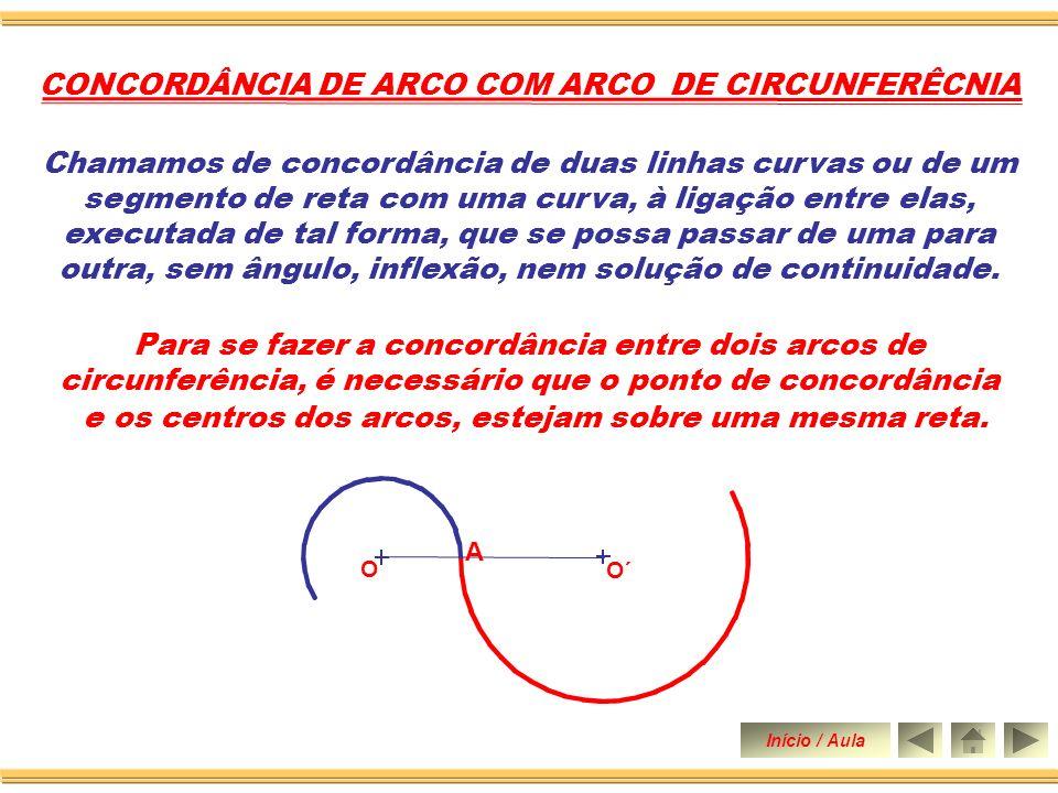 CONCORDÂNCIA DE ARCO COM ARCO DE CIRCUNFERÊCNIA