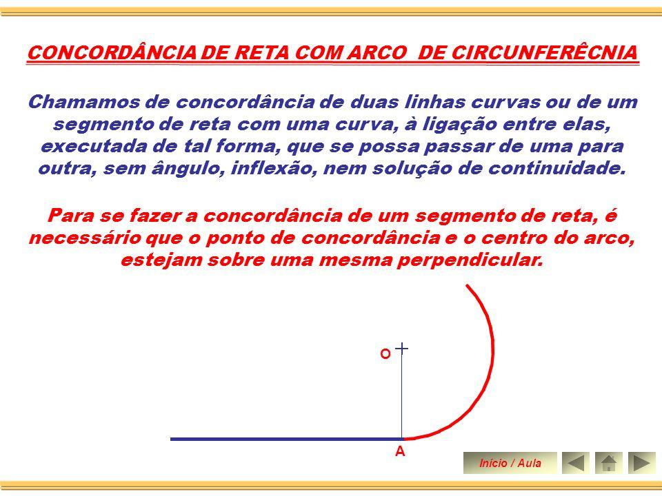 CONCORDÂNCIA DE RETA COM ARCO DE CIRCUNFERÊCNIA