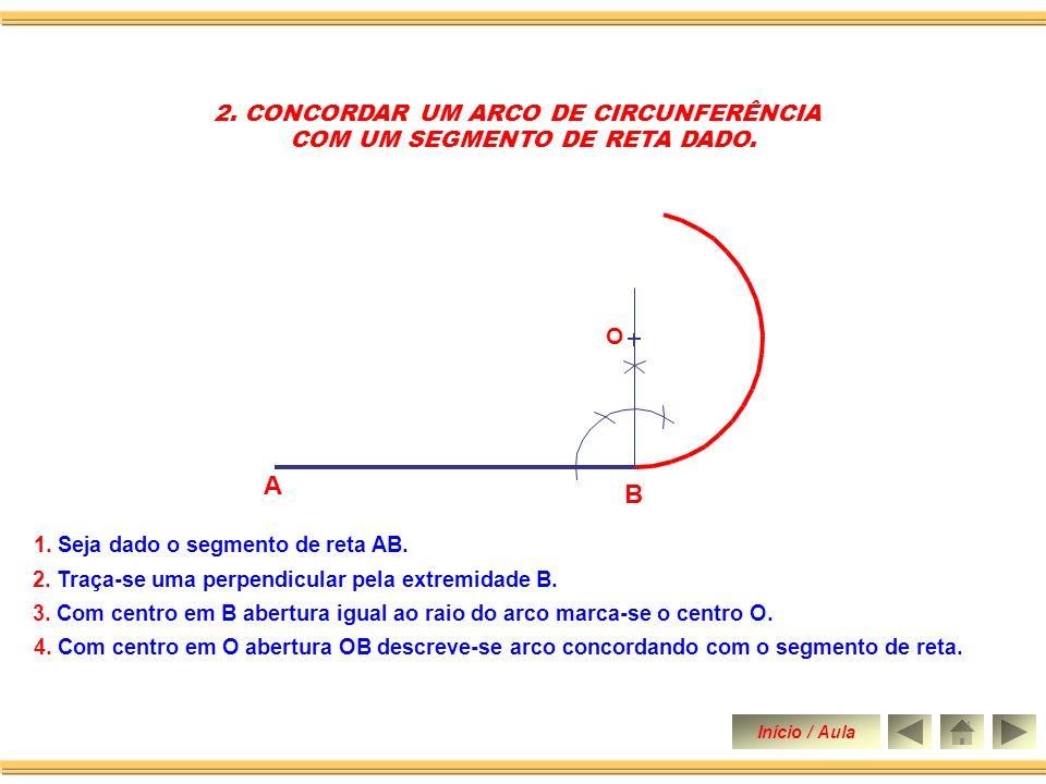 2. CONCORDAR UM ARCO DE CIRCUNFERÊNCIA COM UM SEGMENTO DE RETA DADO.