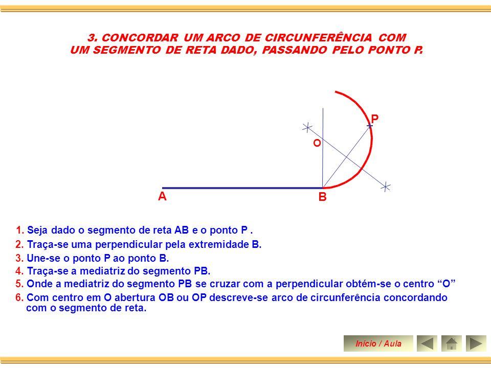 P A B 3. CONCORDAR UM ARCO DE CIRCUNFERÊNCIA COM