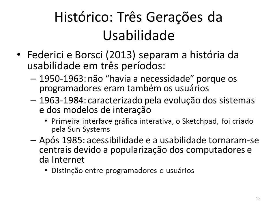 Histórico: Três Gerações da Usabilidade