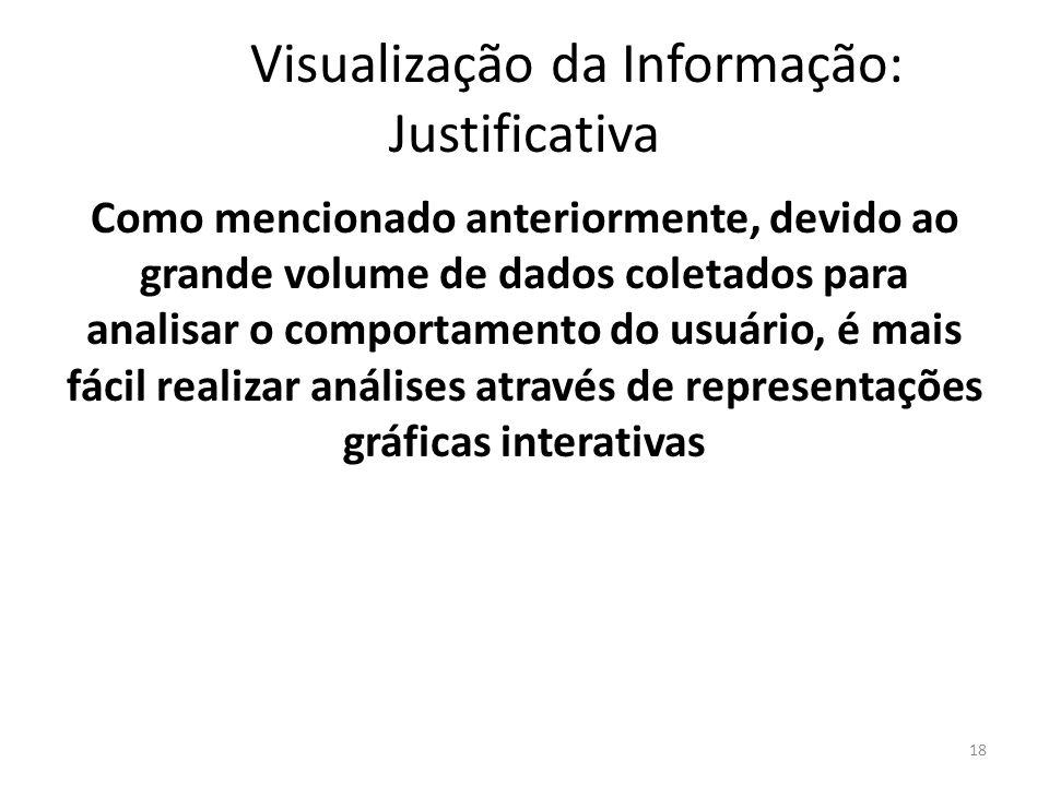 Visualização da Informação: Justificativa