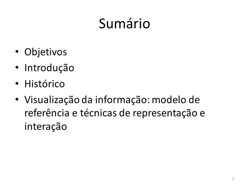 Sumário Objetivos Introdução Histórico