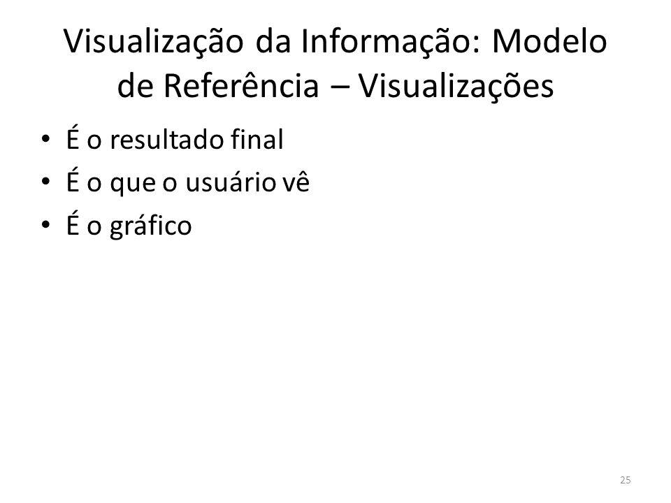 Visualização da Informação: Modelo de Referência – Visualizações
