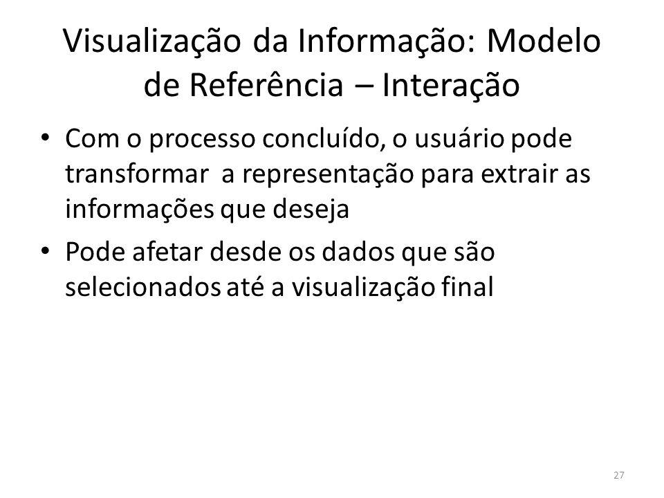Visualização da Informação: Modelo de Referência – Interação