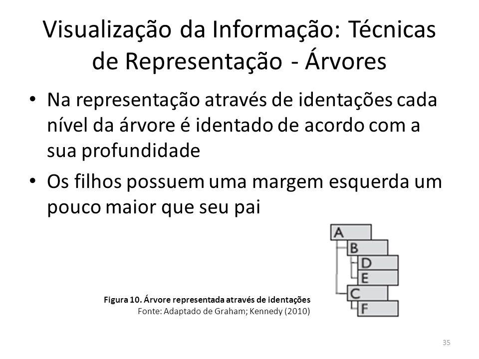 Visualização da Informação: Técnicas de Representação - Árvores
