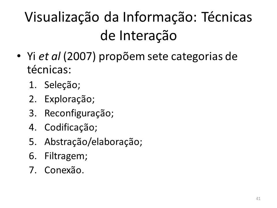 Visualização da Informação: Técnicas de Interação