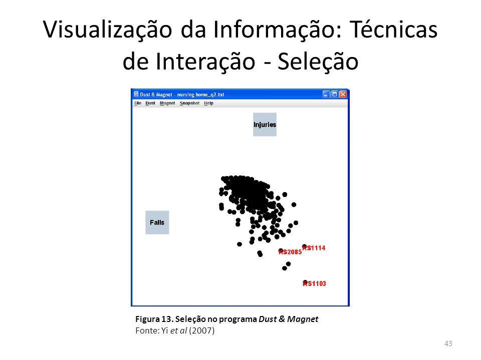 Visualização da Informação: Técnicas de Interação - Seleção