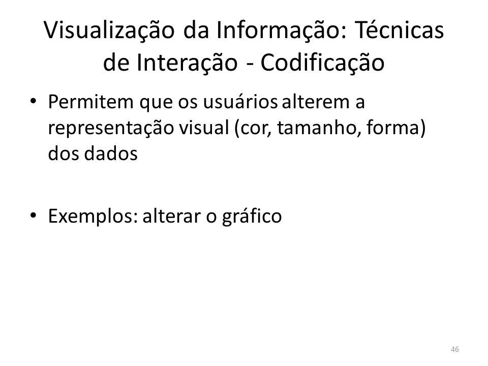 Visualização da Informação: Técnicas de Interação - Codificação