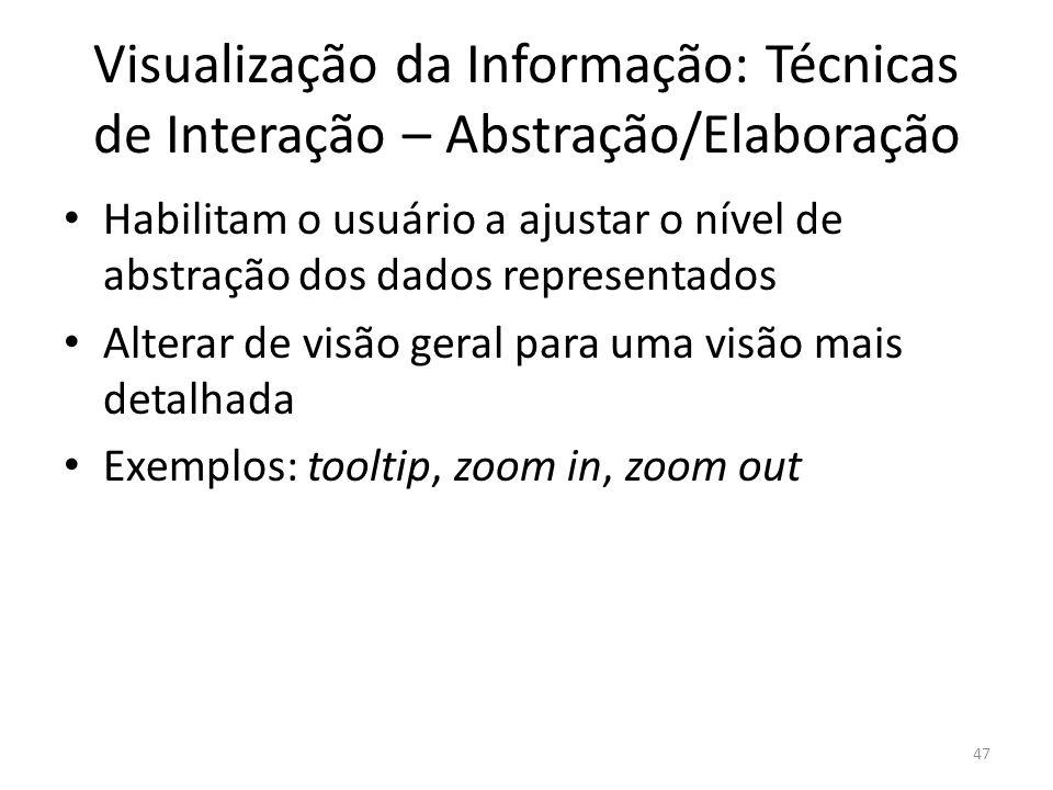Visualização da Informação: Técnicas de Interação – Abstração/Elaboração