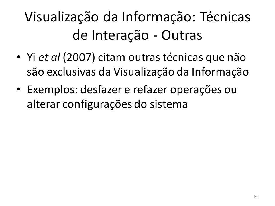 Visualização da Informação: Técnicas de Interação - Outras