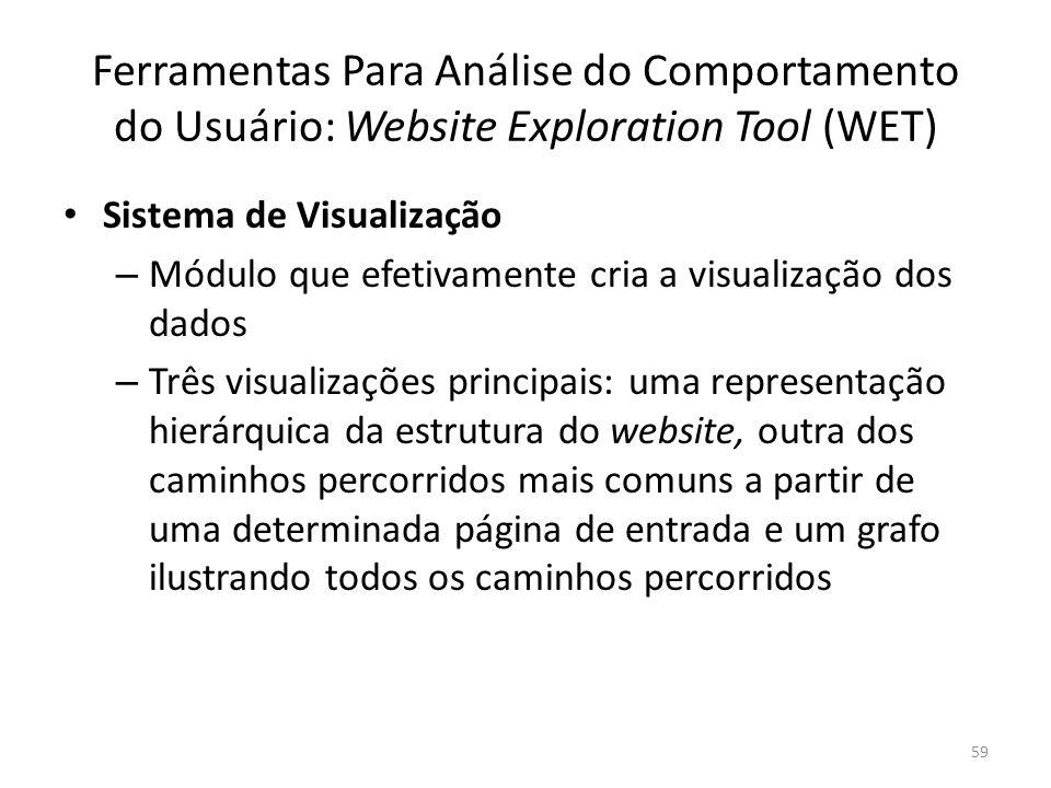 Ferramentas Para Análise do Comportamento do Usuário: Website Exploration Tool (WET)