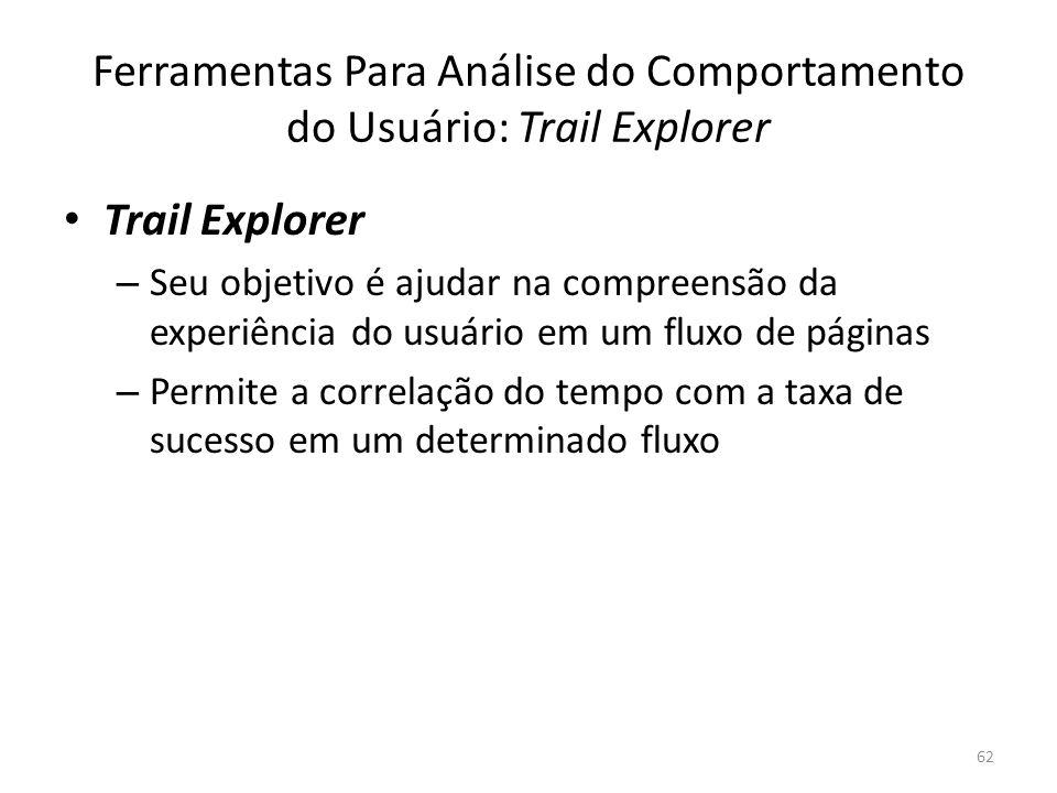 Ferramentas Para Análise do Comportamento do Usuário: Trail Explorer