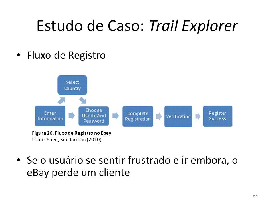 Estudo de Caso: Trail Explorer