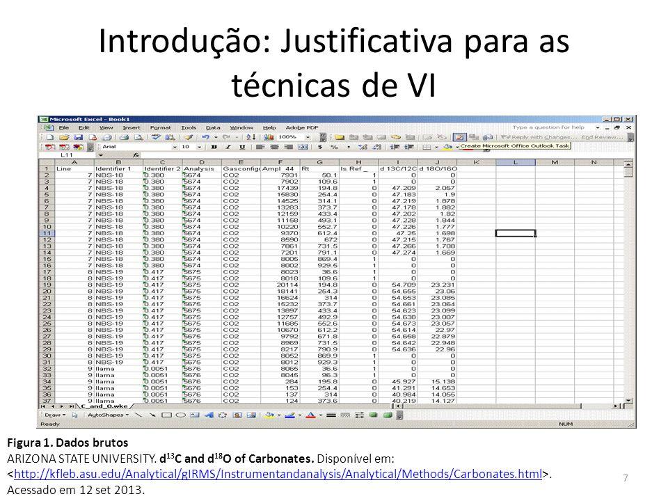 Introdução: Justificativa para as técnicas de VI