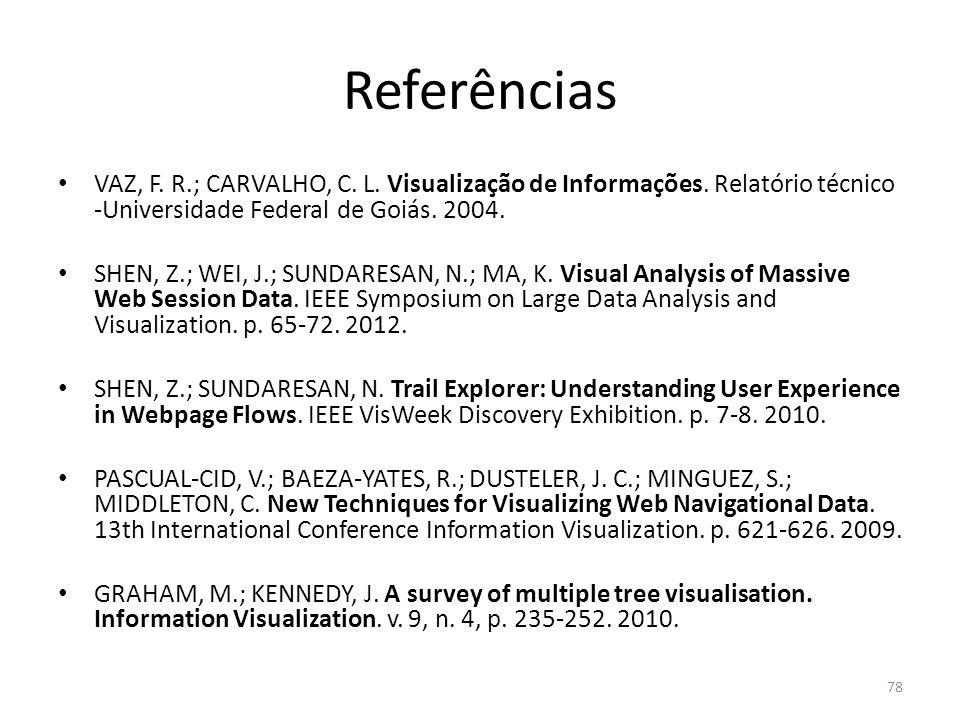 Referências VAZ, F. R.; CARVALHO, C. L. Visualização de Informações. Relatório técnico -Universidade Federal de Goiás. 2004.