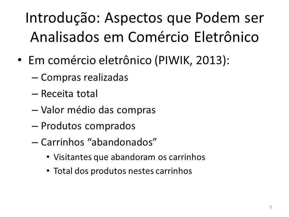 Introdução: Aspectos que Podem ser Analisados em Comércio Eletrônico