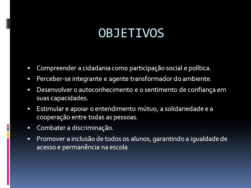 OBJETIVOS Compreender a cidadania como participação social e política.