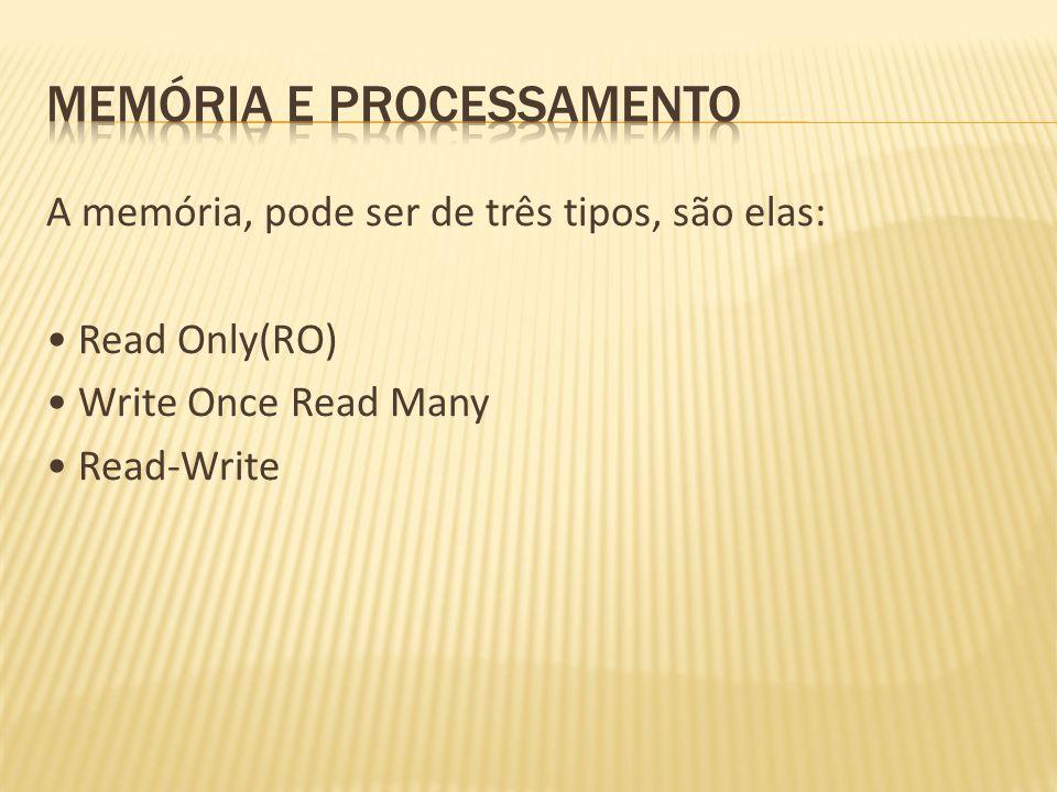 Memória e Processamento