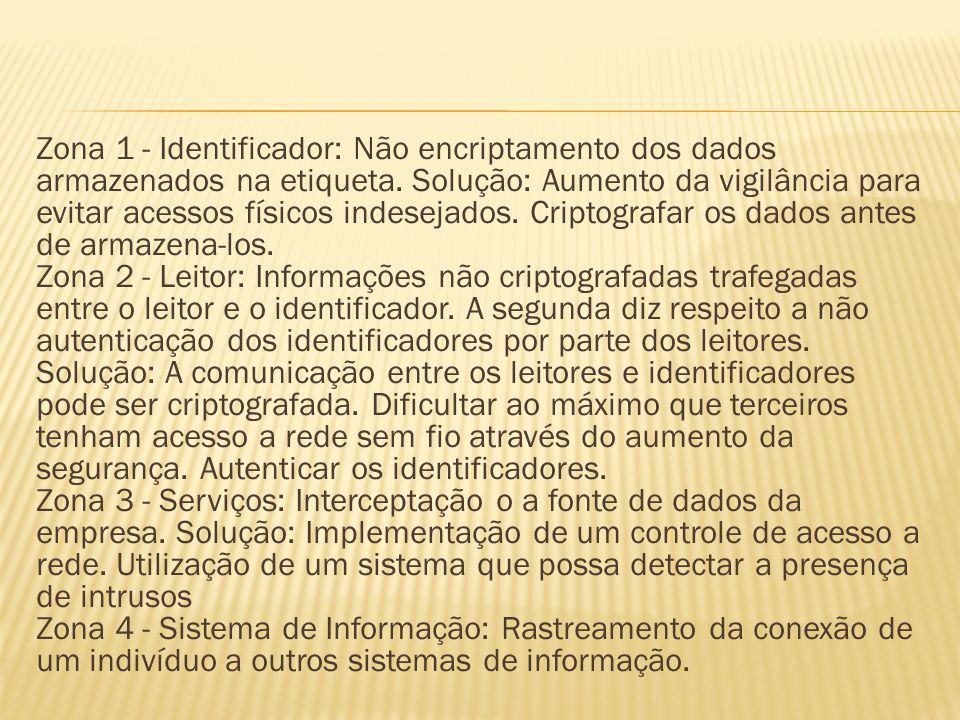 Zona 1 - Identificador: Não encriptamento dos dados armazenados na etiqueta.