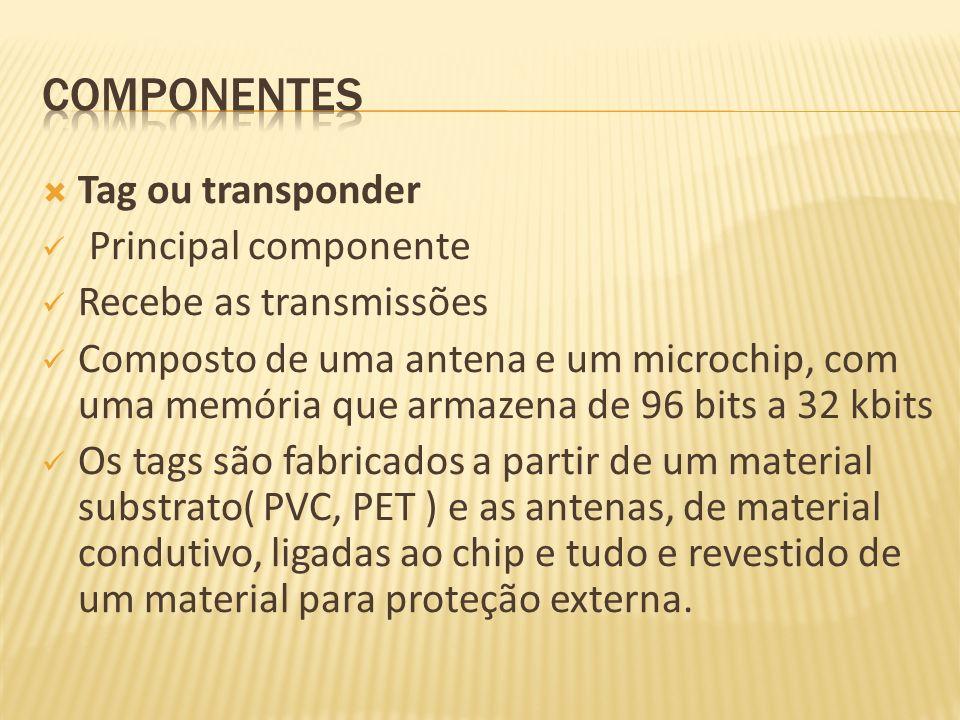 Componentes Tag ou transponder Principal componente
