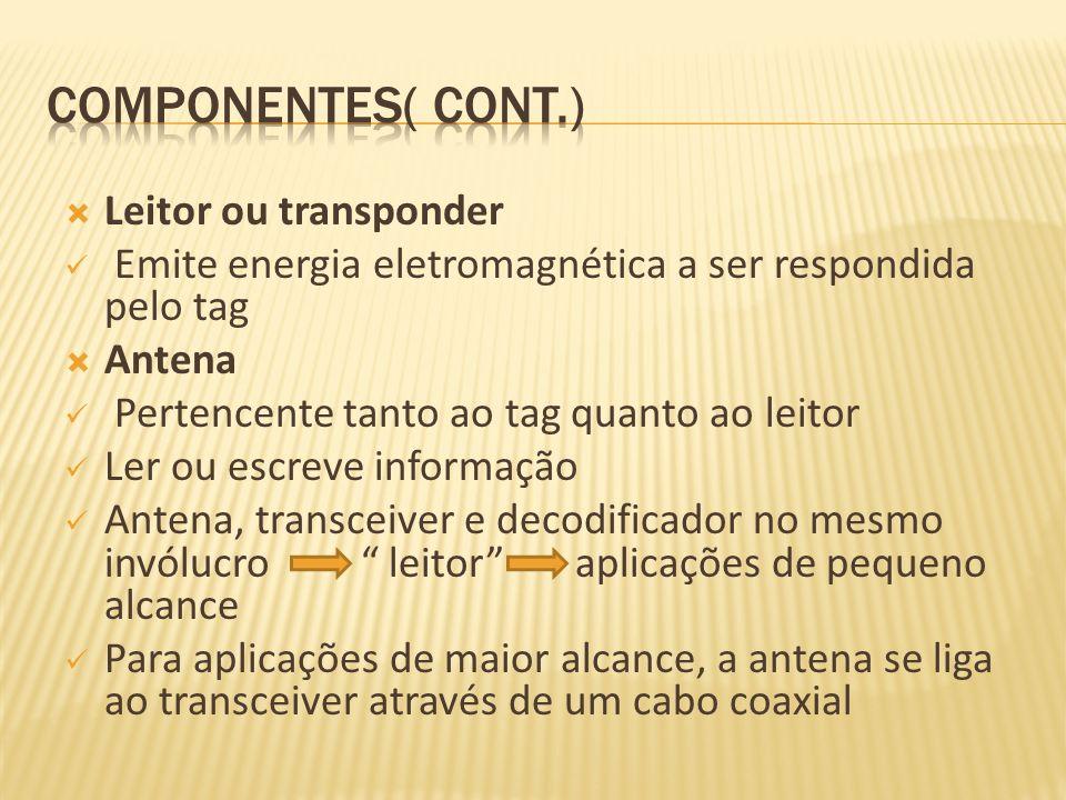 Componentes( cont.) Leitor ou transponder