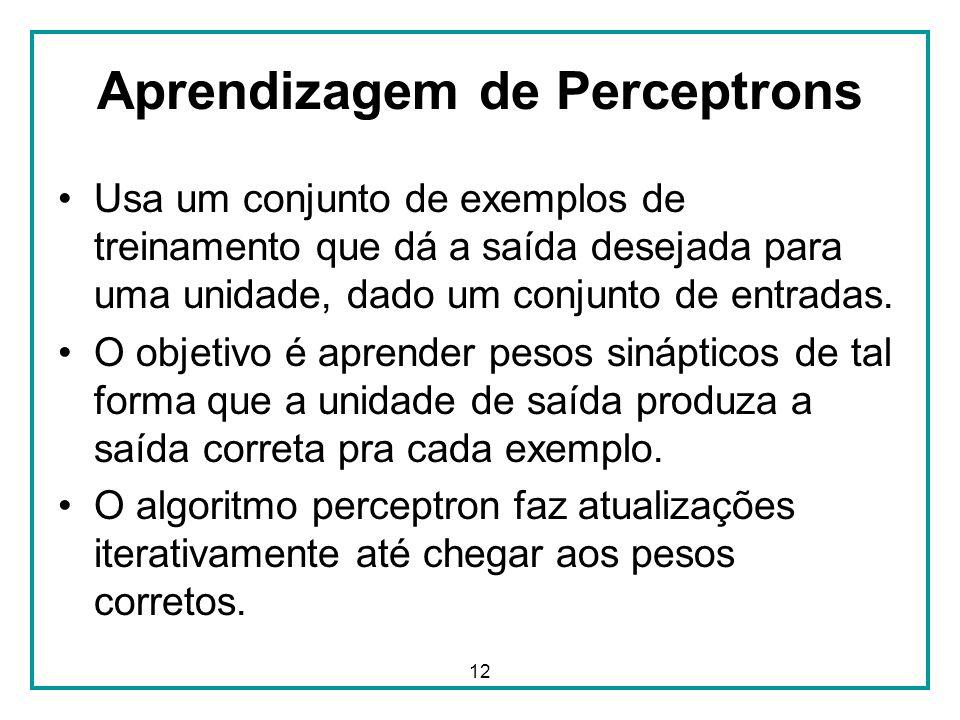 Aprendizagem de Perceptrons