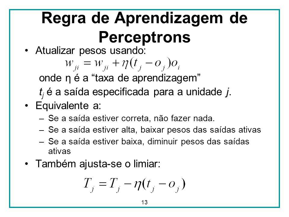 Regra de Aprendizagem de Perceptrons
