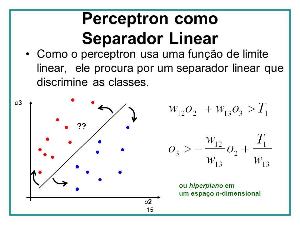 Perceptron como Separador Linear